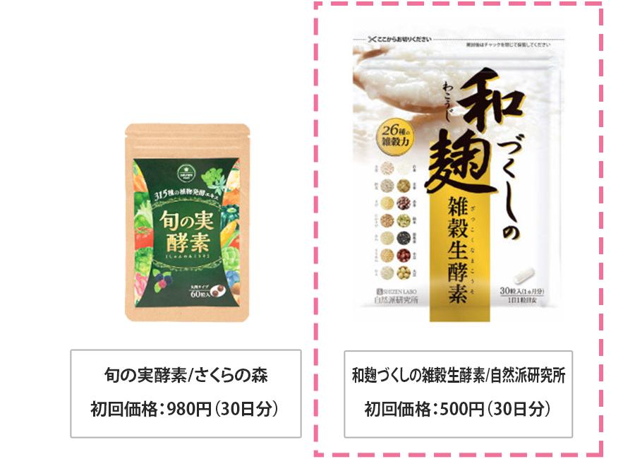 旬の実酵素・和麹づくしの雑穀生酵素