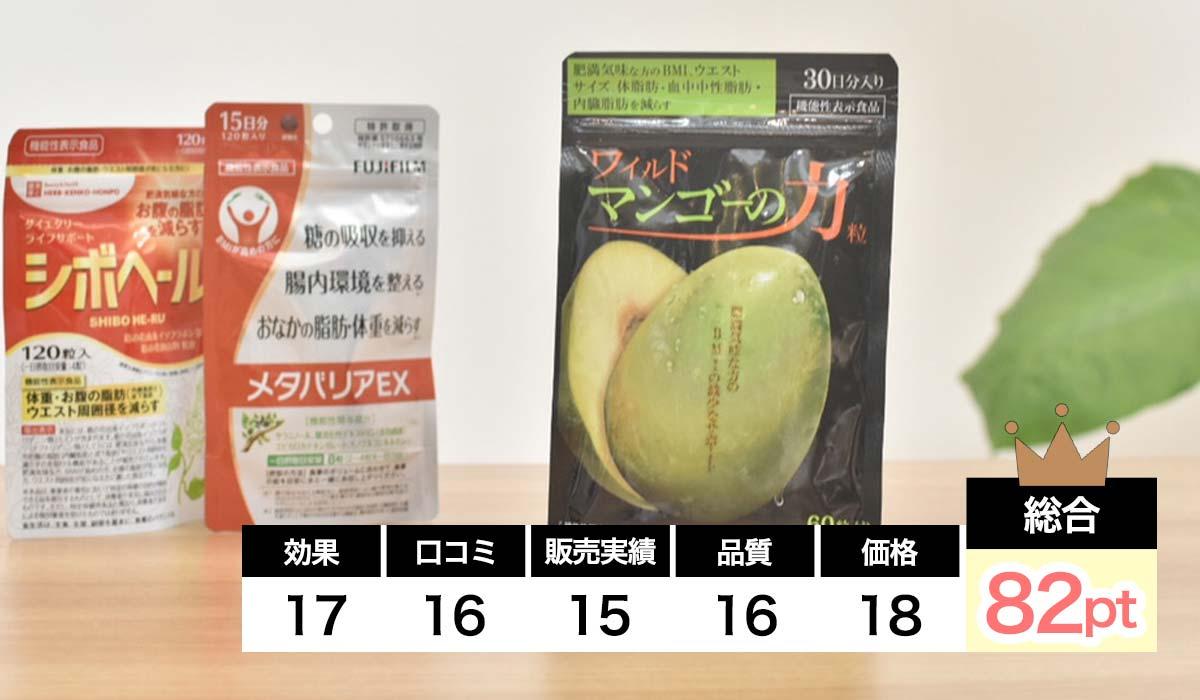 ワイルドマンゴーダイエットサプリ