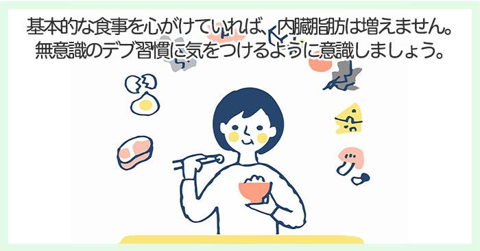 ダイエットサポートアイテム正しい食事