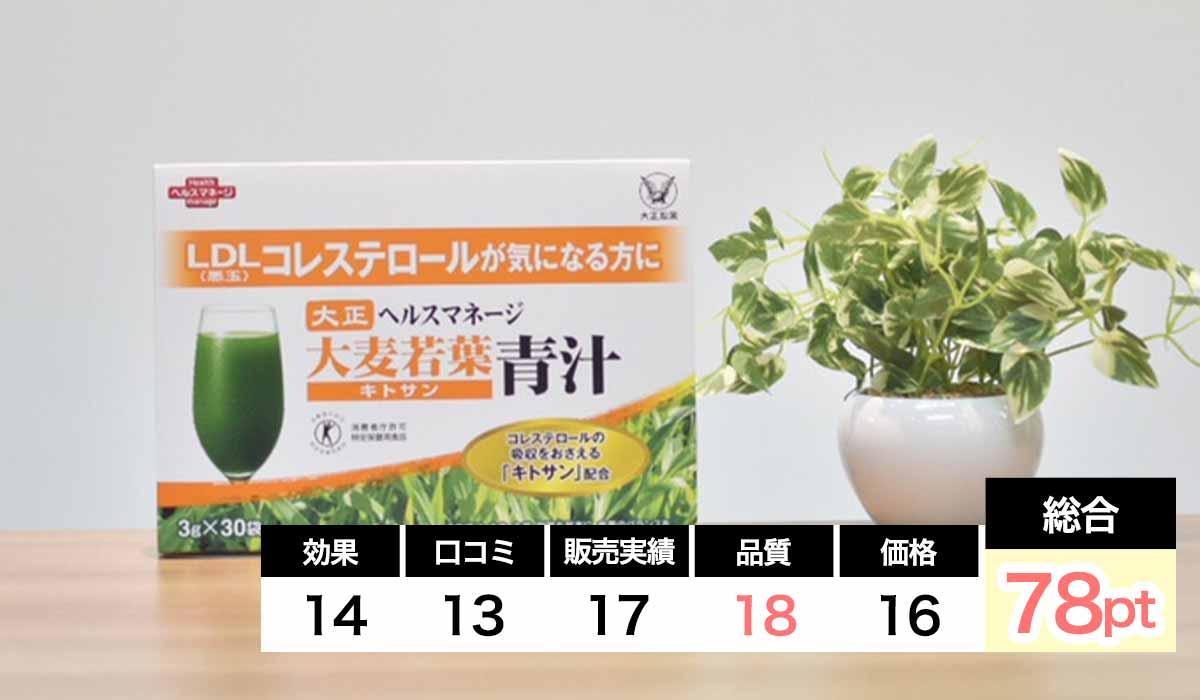 キトサン青汁コレステロール対策サプリ