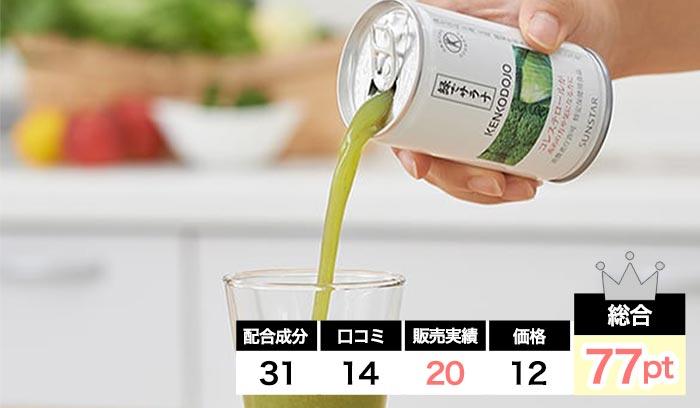 コレステロール緑でサラナ