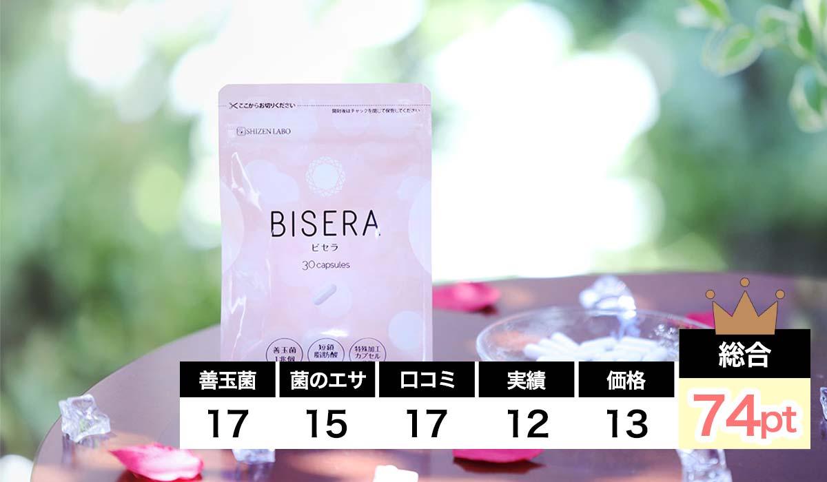 BISERA腸内フローラサプリ